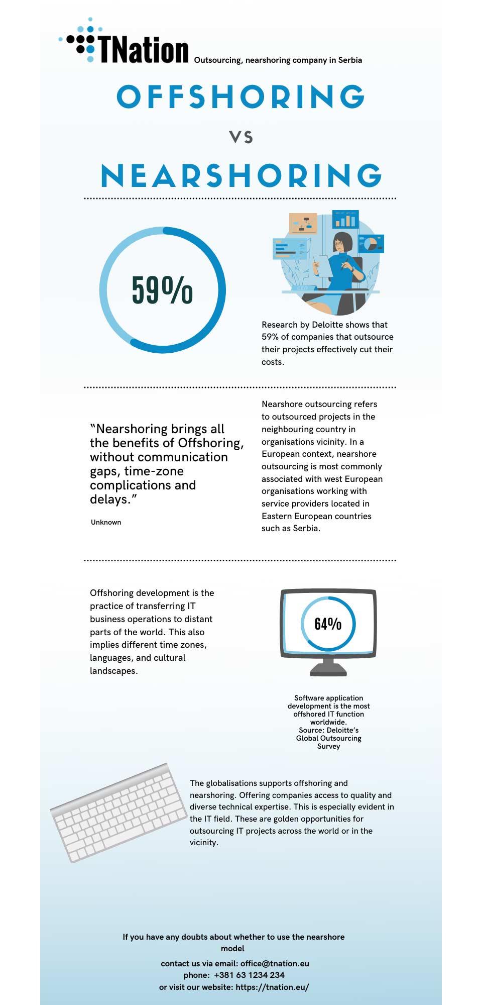 TNation-offshoring-vs-nearshoring-infographic