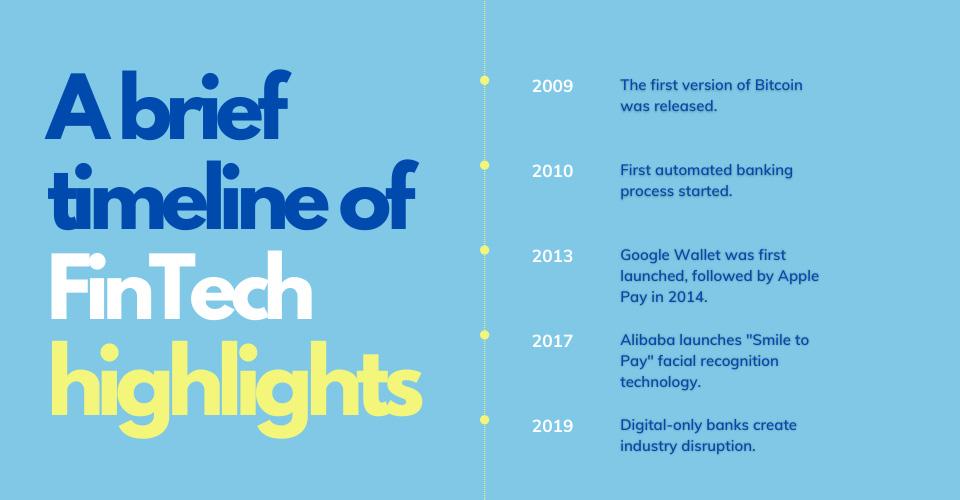 financial technology - fintech highlights