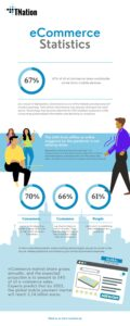 TNation-infographic-ecommerce-apps-and-websites-statistics