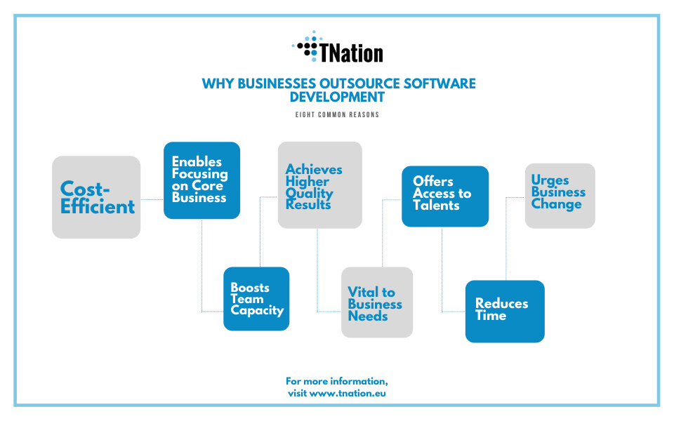 Outsource-Software-Development-Services